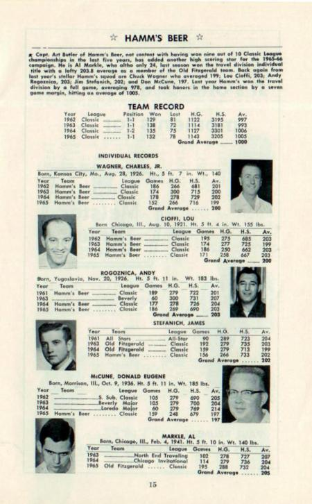 Chicago Classic League Yearbook (1965-66 season)