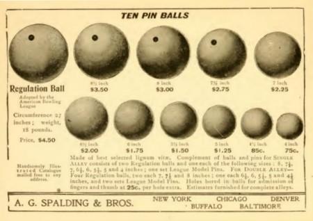 Spalding Bowling Balls (1902)